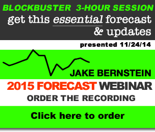 Jake Bernstein | 2015 Annual Forecas - Order the Webinar Recording