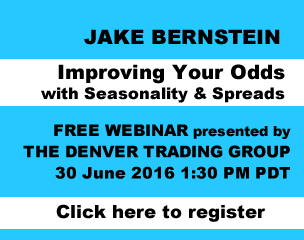 Jake Bernstein | Denver Trading Group Webinar